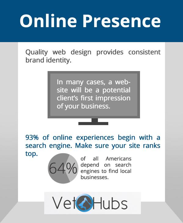 VetHubs_online-presence